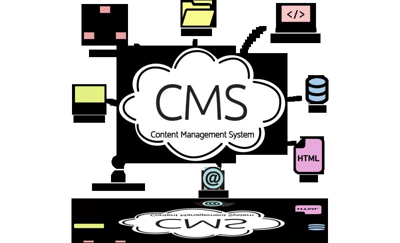 CMS導入のイメージ